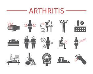 Arthritis Training CE