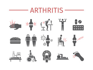 Arthritis Training (1.5 Hour CE Credit)